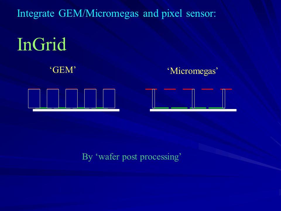 Integrate GEM/Micromegas and pixel sensor: InGrid 'GEM' 'Micromegas' By 'wafer post processing'