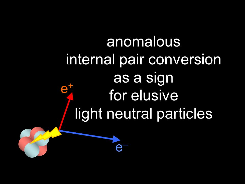 3-12-2004 NIKHEFFokke de Boer1 anomalous internal pair conversion as a sign for elusive light neutral particles e+e+ e–e–