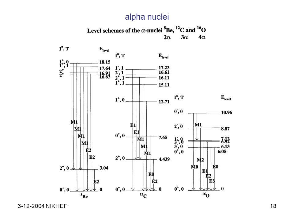 3-12-2004 NIKHEF18 alpha nuclei