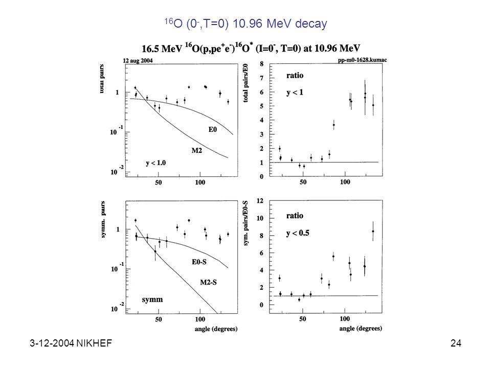 3-12-2004 NIKHEF24 16 O (0 -,T=0) 10.96 MeV decay