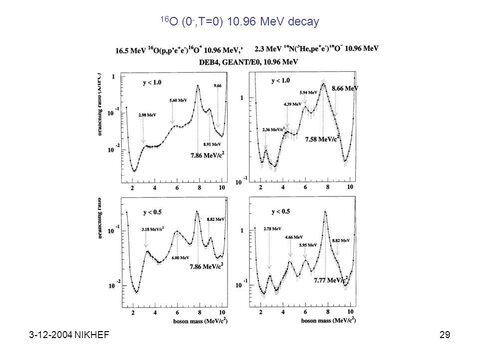 3-12-2004 NIKHEF29 16 O (0 -,T=0) 10.96 MeV decay