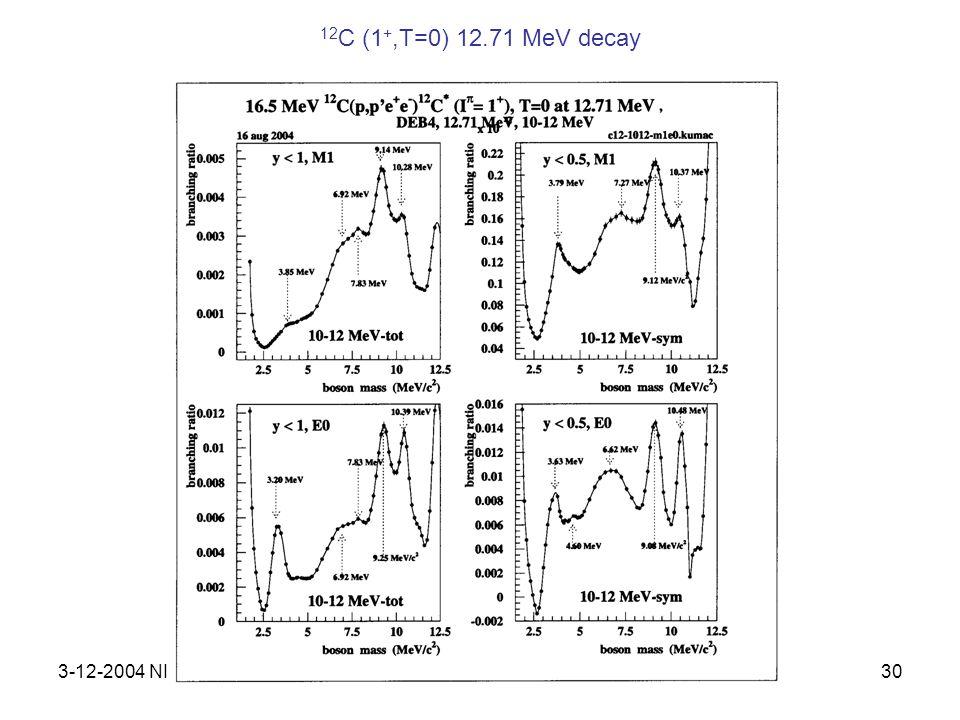 3-12-2004 NIKHEF30 12 C (1 +,T=0) 12.71 MeV decay