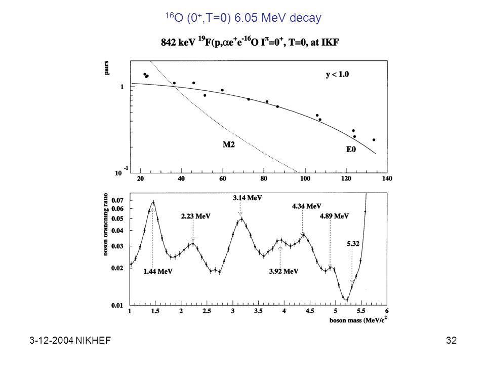 3-12-2004 NIKHEF32 16 O (0 +,T=0) 6.05 MeV decay