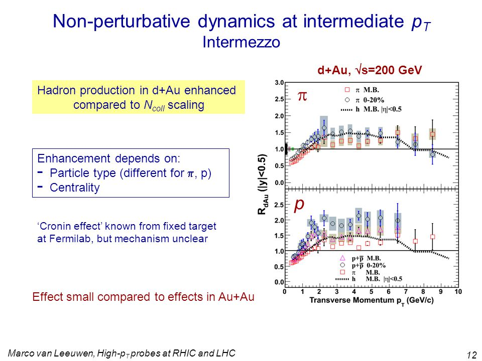Marco van Leeuwen, High-p T probes at RHIC and LHC 12 Non-perturbative dynamics at intermediate p T Intermezzo Enhancement depends on: - Particle type (different for , p) - Centrality d+Au,  s=200 GeV Hadron production in d+Au enhanced compared to N coll scaling 'Cronin effect' known from fixed target at Fermilab, but mechanism unclear Effect small compared to effects in Au+Au  p