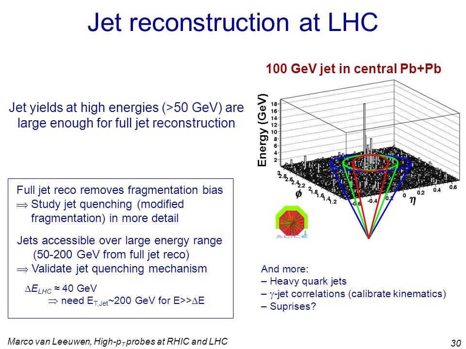 Marco van Leeuwen, High-p T probes at RHIC and LHC 30 Jet reconstruction at LHC Jet yields at high energies (>50 GeV) are large enough for full jet reconstruction Energy (GeV) Full jet reco removes fragmentation bias  Study jet quenching (modified fragmentation) in more detail Jets accessible over large energy range (50-200 GeV from full jet reco)  Validate jet quenching mechanism And more: –Heavy quark jets –  -jet correlations (calibrate kinematics) –Suprises.