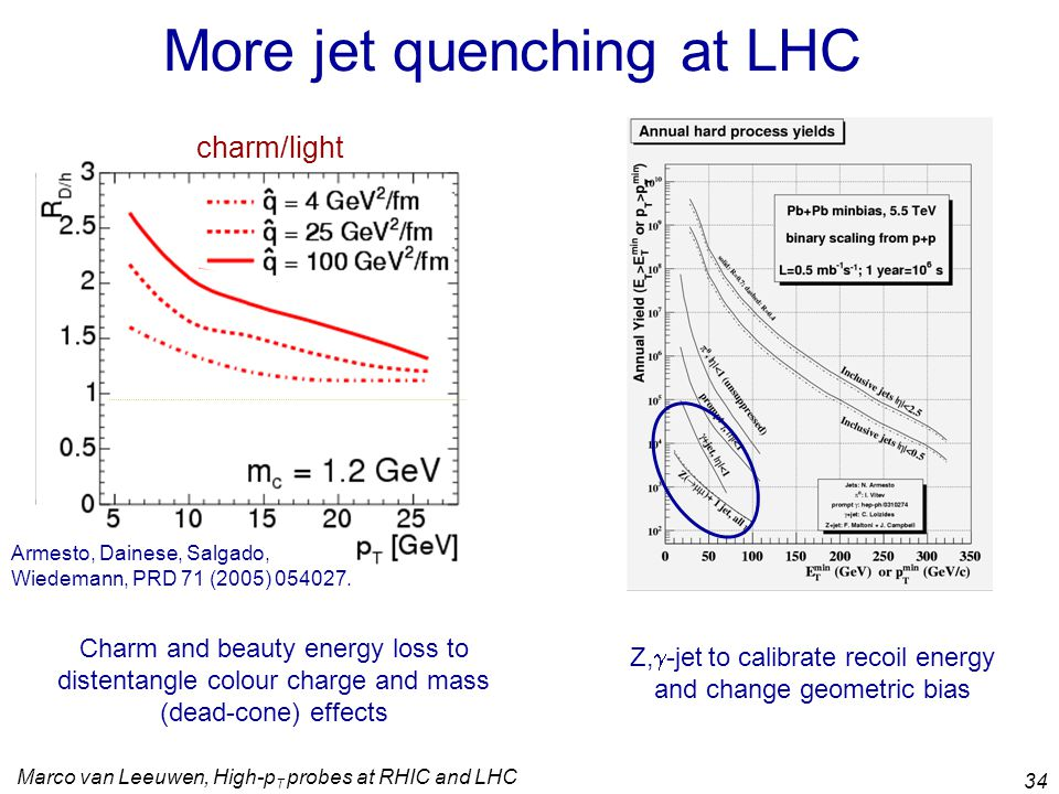 Marco van Leeuwen, High-p T probes at RHIC and LHC 34 More jet quenching at LHC charm/light Armesto, Dainese, Salgado, Wiedemann, PRD 71 (2005) 054027.