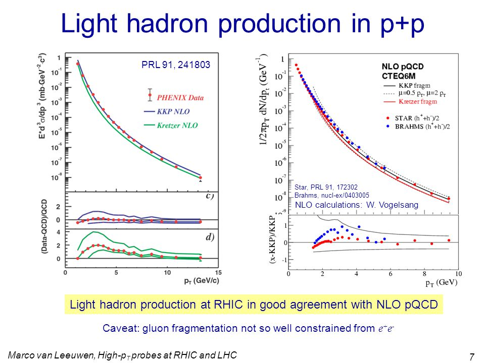 Marco van Leeuwen, High-p T probes at RHIC and LHC 7 Light hadron production in p+p NLO calculations: W.