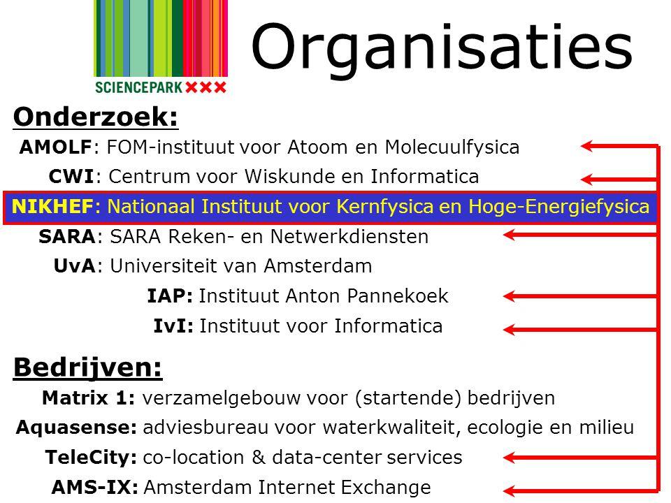 Bedrijven: Matrix 1: verzamelgebouw voor (startende) bedrijven Aquasense: adviesbureau voor waterkwaliteit, ecologie en milieu TeleCity: co-location & data-center services AMS-IX: Amsterdam Internet Exchange Onderzoek: AMOLF: FOM-instituut voor Atoom en Molecuulfysica CWI: Centrum voor Wiskunde en Informatica NIKHEF: Nationaal Instituut voor Kernfysica en Hoge-Energiefysica SARA: SARA Reken- en Netwerkdiensten UvA: Universiteit van Amsterdam IAP: Instituut Anton Pannekoek IvI: Instituut voor Informatica NIKHEF: Nationaal Instituut voor Kernfysica en Hoge-Energiefysica Organisaties
