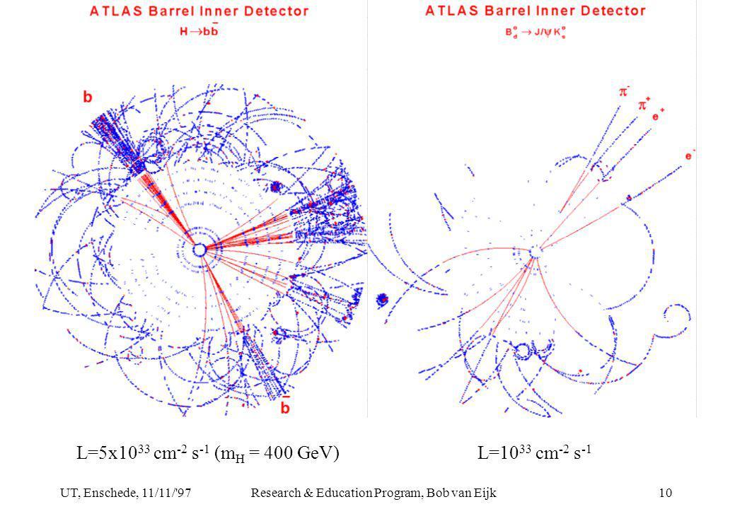 UT, Enschede, 11/11/ 97Research & Education Program, Bob van Eijk10 L=10 33 cm -2 s -1 L=5x10 33 cm -2 s -1 (m H = 400 GeV)