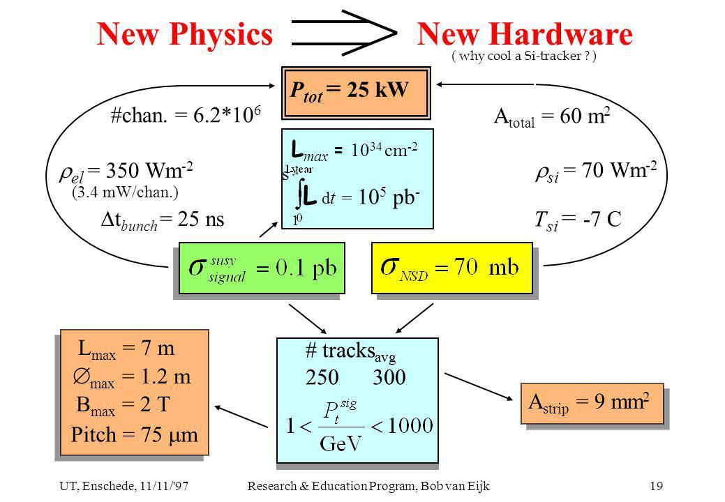 UT, Enschede, 11/11/ 97Research & Education Program, Bob van Eijk19 New Physics New Hardware A strip = 9 mm 2 T si = -7 C  si = 70 Wm -2  el = 350 Wm -2 (3.4 mW/chan.)  t bunch = 25 ns L d t = 10 5 pb - 1 L max = 10 34 cm -2 s -1 #chan.