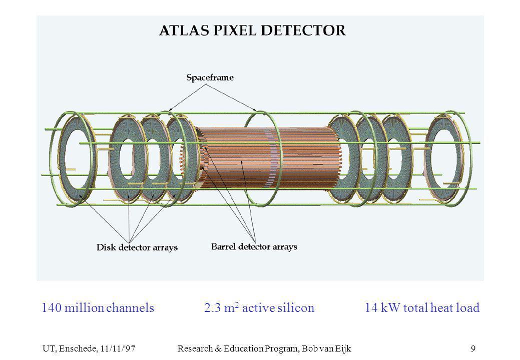 UT, Enschede, 11/11/ 97Research & Education Program, Bob van Eijk9 140 million channels2.3 m 2 active silicon 14 kW total heat load