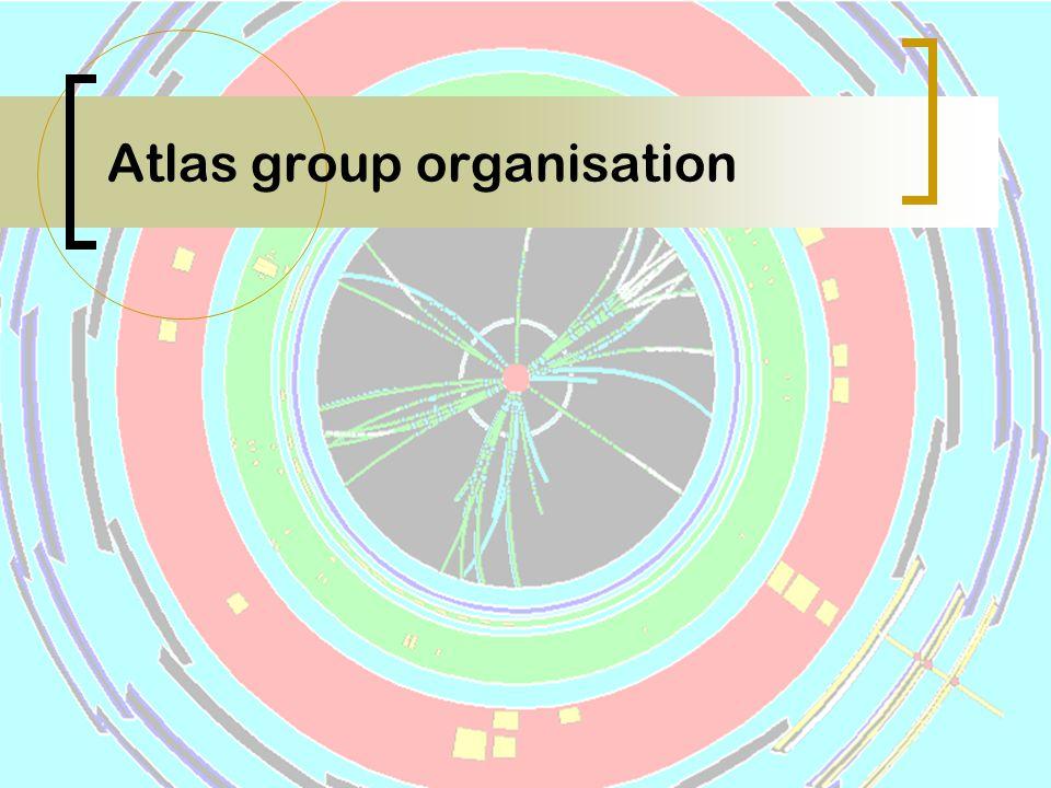 Atlas group organisation