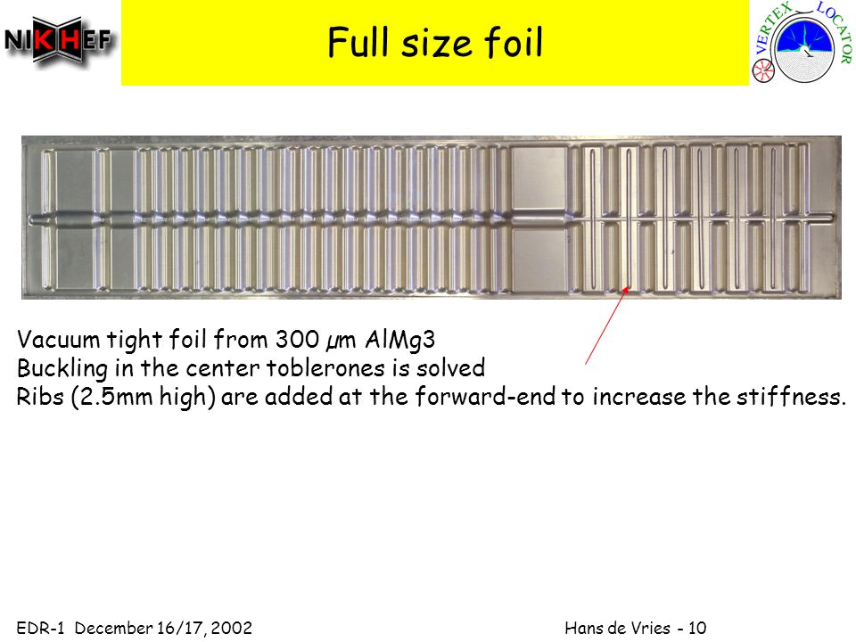 EDR-1 December 16/17, 2002 Hans de Vries - 10 Full size foil Vacuum tight foil from 300 µm AlMg3 Buckling in the center toblerones is solved Ribs (2.5mm high) are added at the forward-end to increase the stiffness.