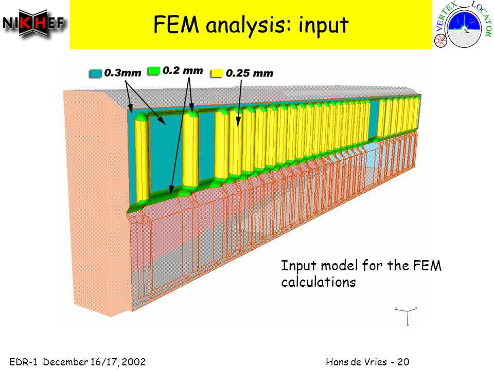 EDR-1 December 16/17, 2002 Hans de Vries - 20 FEM analysis: input Input model for the FEM calculations