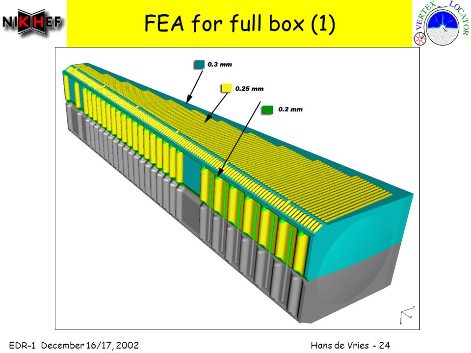 EDR-1 December 16/17, 2002 Hans de Vries - 24 FEA for full box (1)