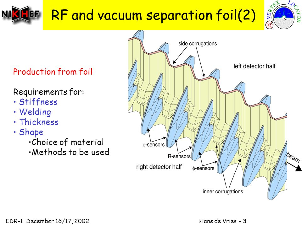 EDR-1 December 16/17, 2002 Hans de Vries - 3 RF and vacuum separation foil(2) Production from foil Requirements for: Stiffness Welding Thickness Shape Choice of material Methods to be used