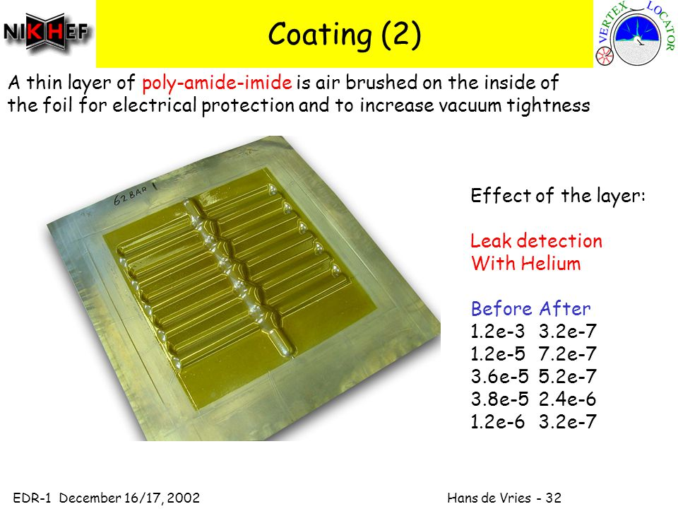 EDR-1 December 16/17, 2002 Hans de Vries - 32 Coating (2) A thin layer of poly-amide-imide is air brushed on the inside of the foil for electrical protection and to increase vacuum tightness Effect of the layer: Leak detection With Helium BeforeAfter 1.2e-33.2e-7 1.2e-57.2e-7 3.6e-55.2e-7 3.8e-52.4e-6 1.2e-63.2e-7