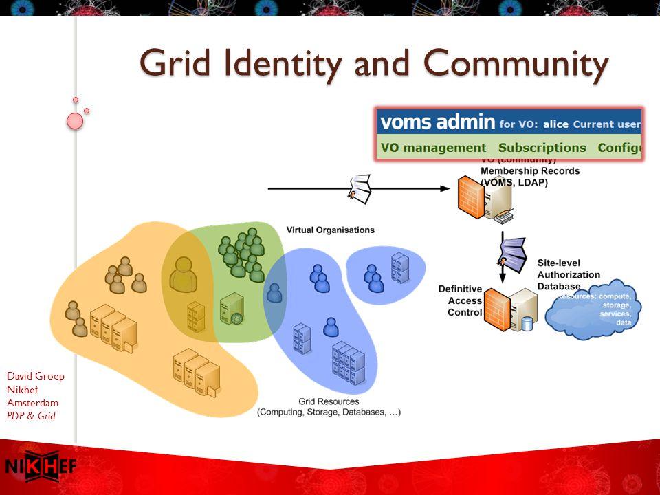 David Groep Nikhef Amsterdam PDP & Grid Grid Identity and Community