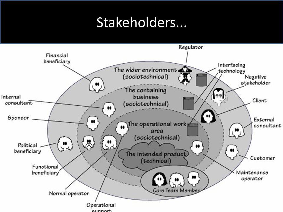 Stakeholders...
