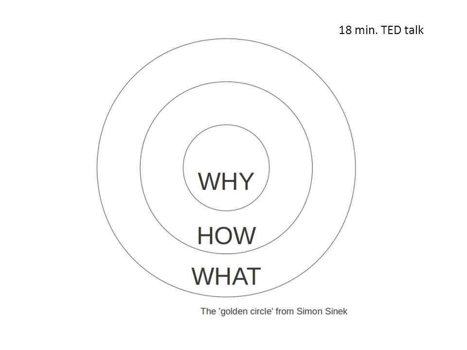 18 min. TED talk