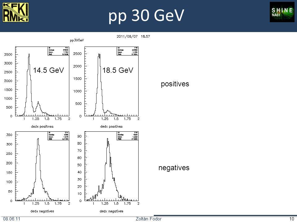 Zoltán Fodor1008.06.11 pp 30 GeV 14.5 GeV18.5 GeV positives negatives
