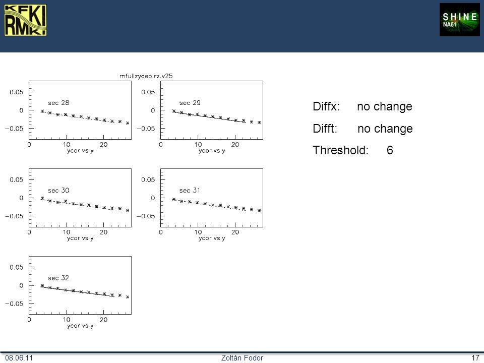 Zoltán Fodor1708.06.11 Diffx: no change Difft: no change Threshold: 6