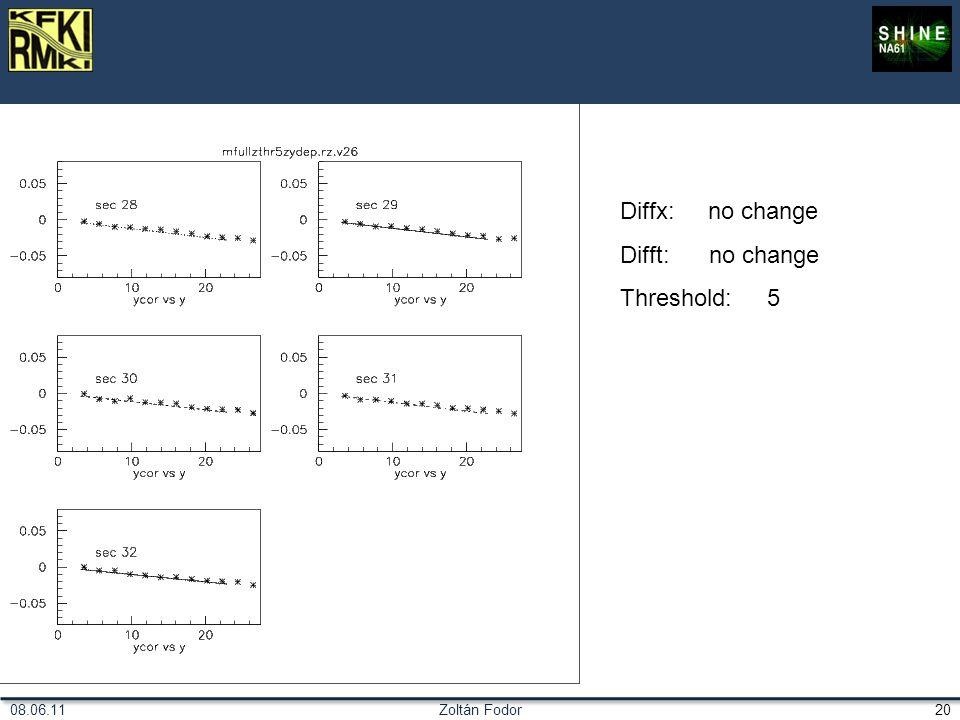 Zoltán Fodor2008.06.11 Diffx: no change Difft: no change Threshold: 5