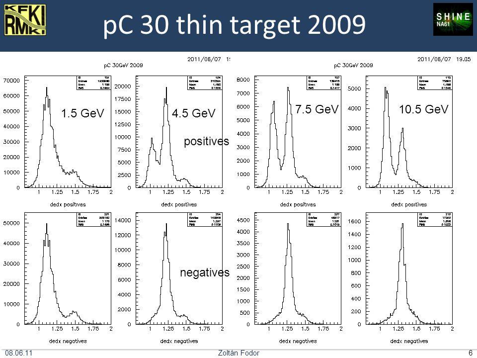 Zoltán Fodor608.06.11 pC 30 thin target 2009 1.5 GeV4.5 GeV 7.5 GeV10.5 GeV positives negatives