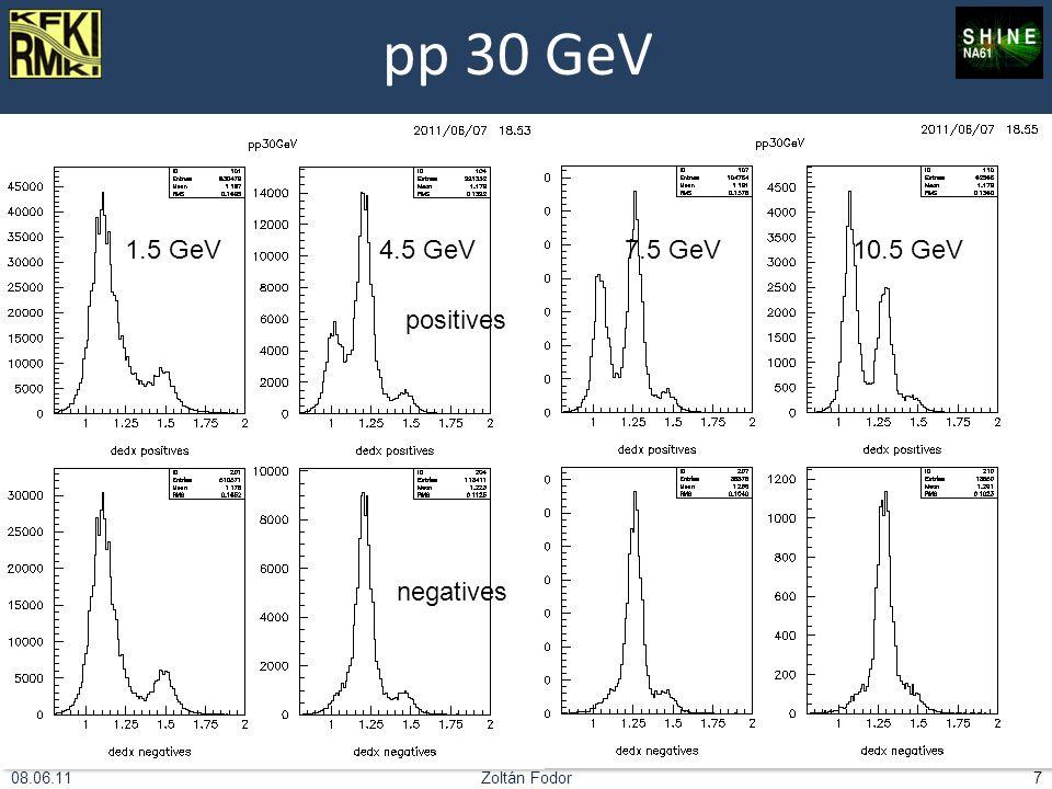 Zoltán Fodor708.06.11 pp 30 GeV 1.5 GeV4.5 GeV7.5 GeV10.5 GeV positives negatives