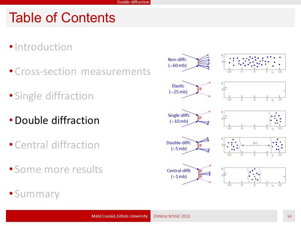 Table of Contents Introduction Cross-section measurements Single diffraction Double diffraction Central diffraction Some more results Summary Máté Csanád, Eötvös UniversityZimányi School 201314 Double diffraction