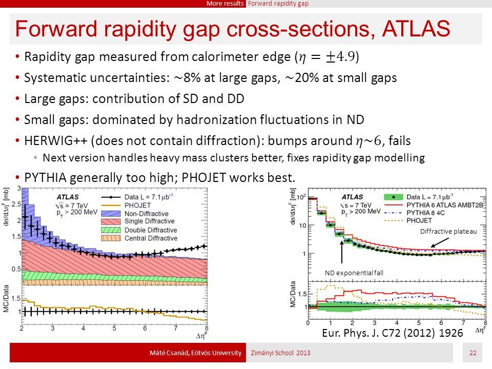 Forward rapidity gap cross-sections, ATLAS Máté Csanád, Eötvös UniversityZimányi School 201322 More results Forward rapidity gap ND exponential fall D