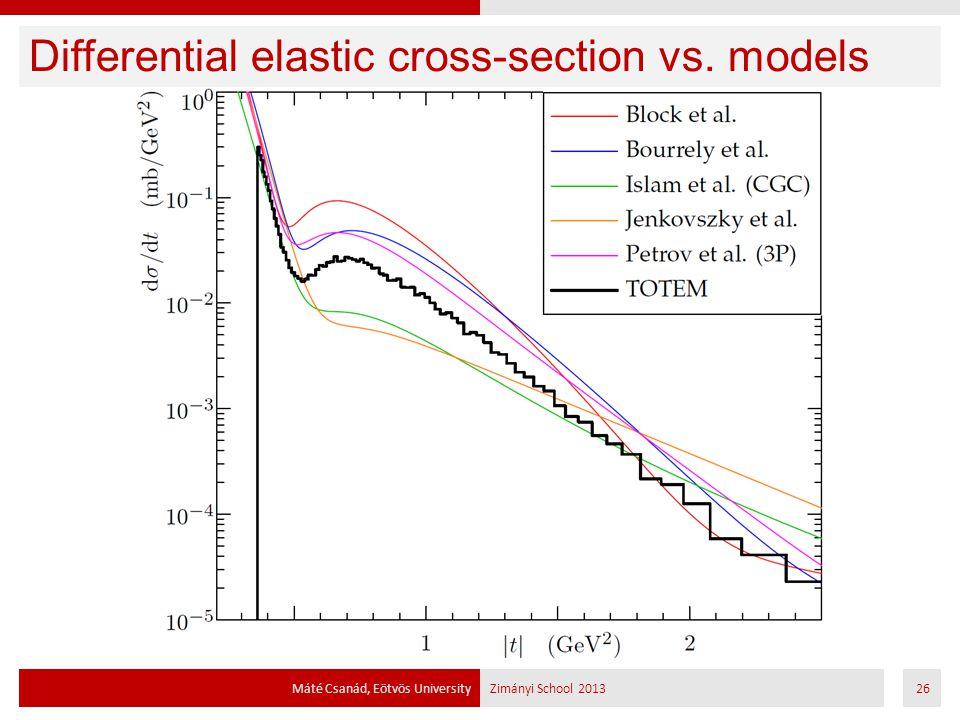 Differential elastic cross-section vs. models Máté Csanád, Eötvös UniversityZimányi School 201326