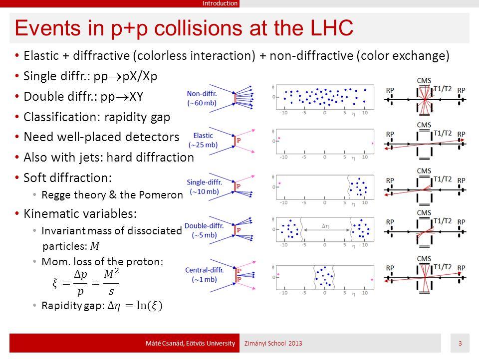 Events in p+p collisions at the LHC Máté Csanád, Eötvös UniversityZimányi School 20133 Introduction