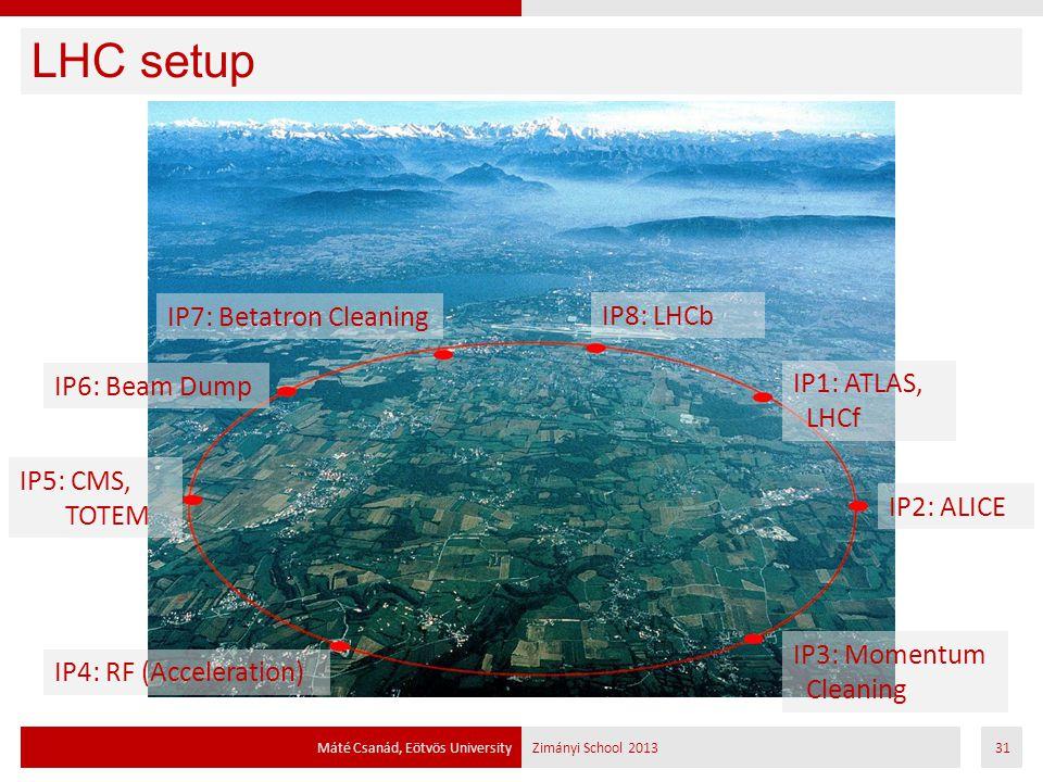 LHC setup Máté Csanád, Eötvös UniversityZimányi School 201331 IP1: ATLAS, LHCf IP2: ALICE IP8: LHCb IP5: CMS, TOTEM IP7: Betatron Cleaning IP3: Moment