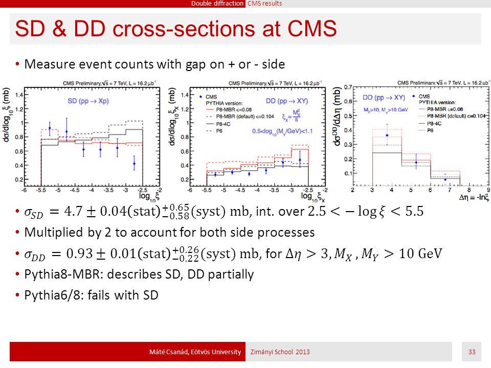SD & DD cross-sections at CMS Máté Csanád, Eötvös UniversityZimányi School 201333 Double diffraction CMS results