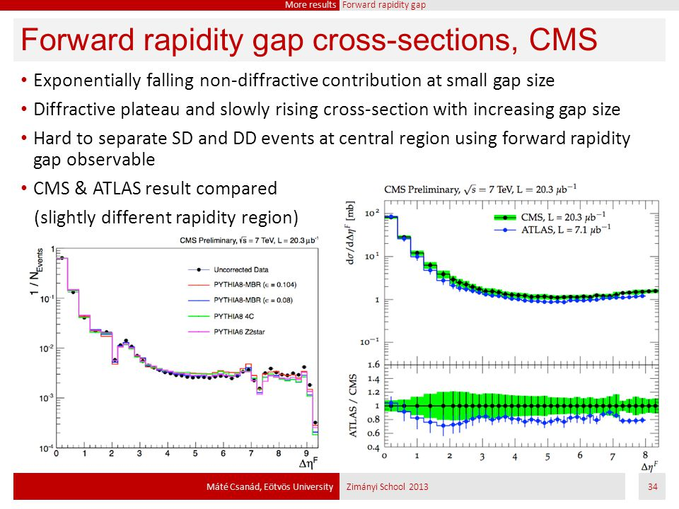 Forward rapidity gap cross-sections, CMS Exponentially falling non-diffractive contribution at small gap size Diffractive plateau and slowly rising cross-section with increasing gap size Hard to separate SD and DD events at central region using forward rapidity gap observable CMS & ATLAS result compared (slightly different rapidity region) Máté Csanád, Eötvös UniversityZimányi School 201334 More results Forward rapidity gap