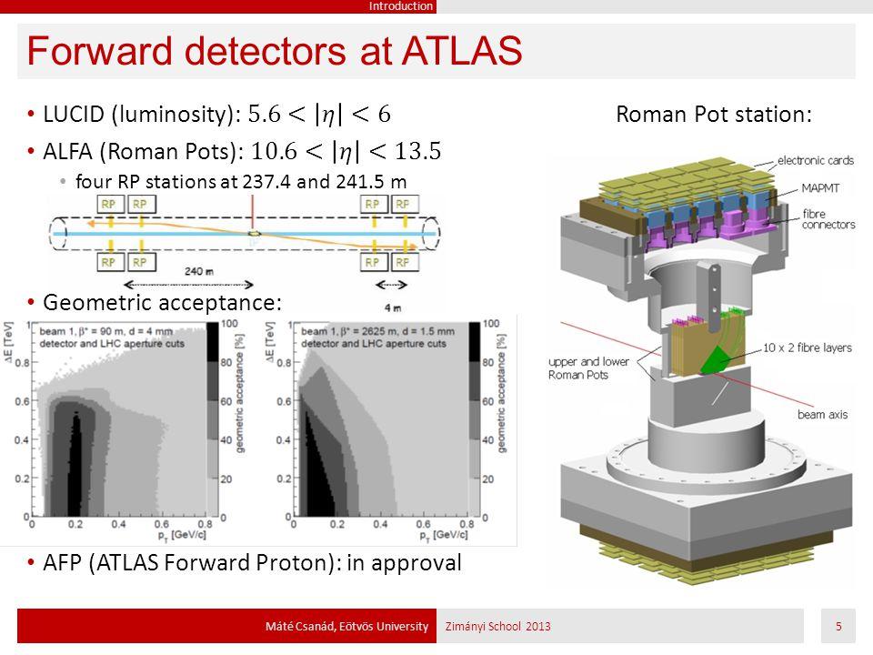 Forward detectors at ATLAS Máté Csanád, Eötvös UniversityZimányi School 20135 Introduction