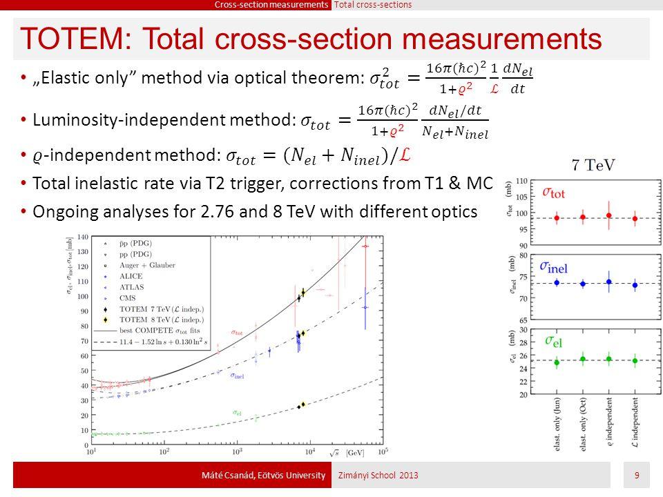 TOTEM: Total cross-section measurements Máté Csanád, Eötvös UniversityZimányi School 20139 Cross-section measurements Total cross-sections