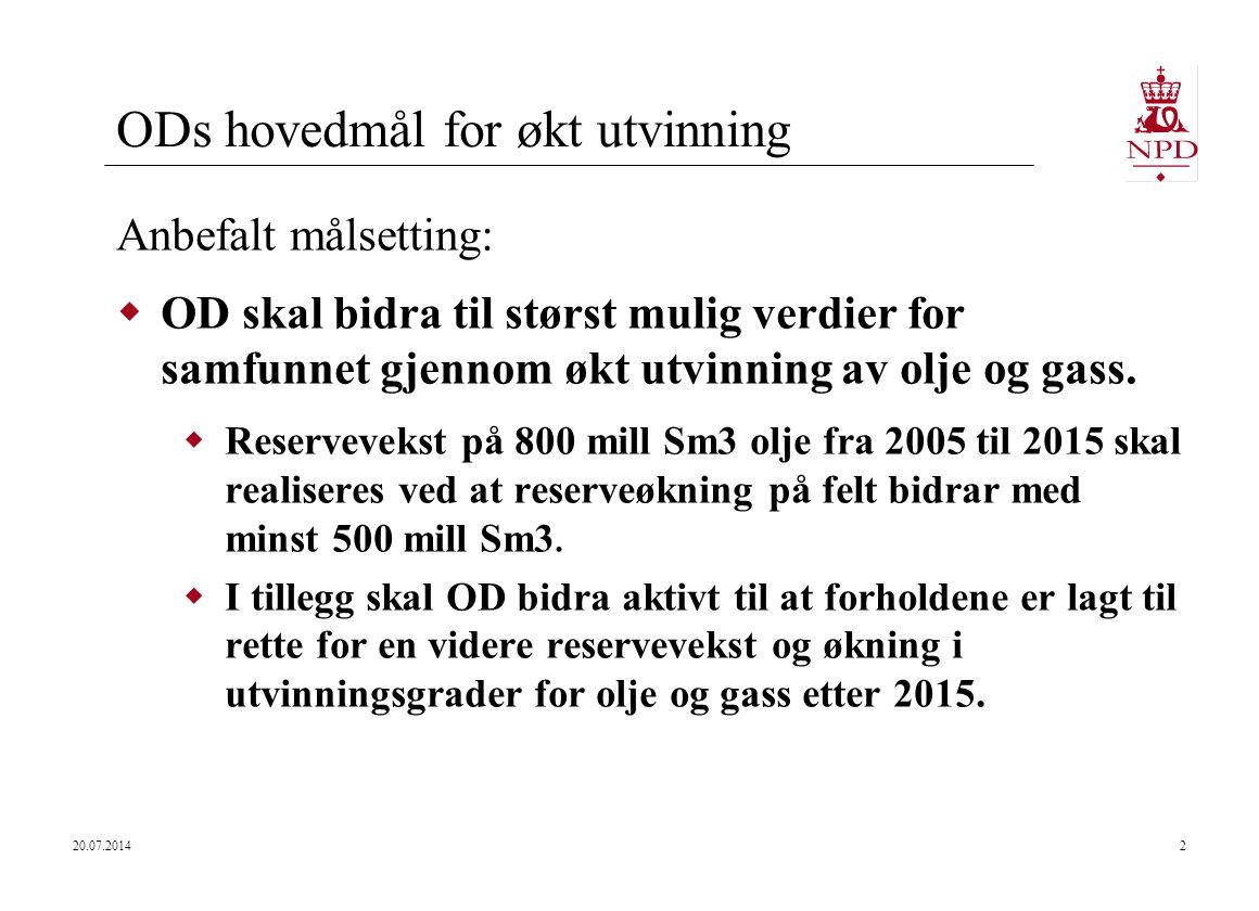 20.07.20142 ODs hovedmål for økt utvinning Anbefalt målsetting:  OD skal bidra til størst mulig verdier for samfunnet gjennom økt utvinning av olje og gass.