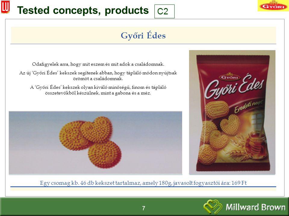 7 Tested concepts, products Odafigyelek arra, hogy mit eszem és mit adok a családomnak.