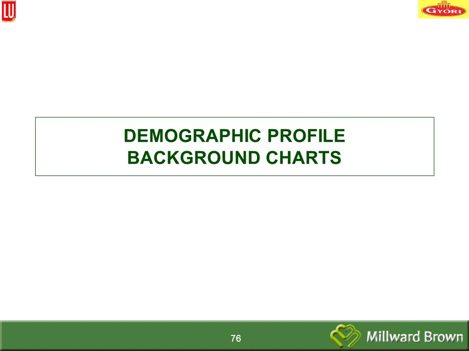 76 DEMOGRAPHIC PROFILE BACKGROUND CHARTS