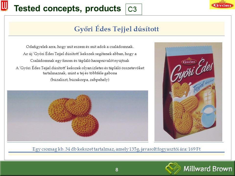 8 Tested concepts, products Odafigyelek arra, hogy mit eszem és mit adok a családomnak.
