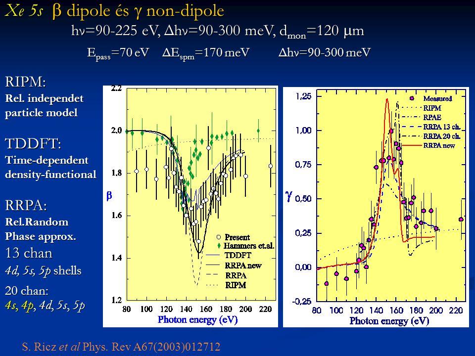 Xe 5s  dipole és  non-dipole hν90-225 eV, Δhν=90-300 meV, d mon =120  m E pass =70 eV ΔE spm =170 meV Δhν=90-300 meV hν=90-225 eV, Δhν=90-300 meV,