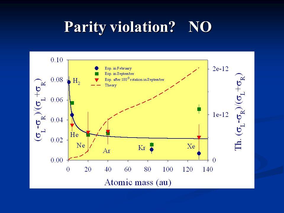 Parity violation? NO