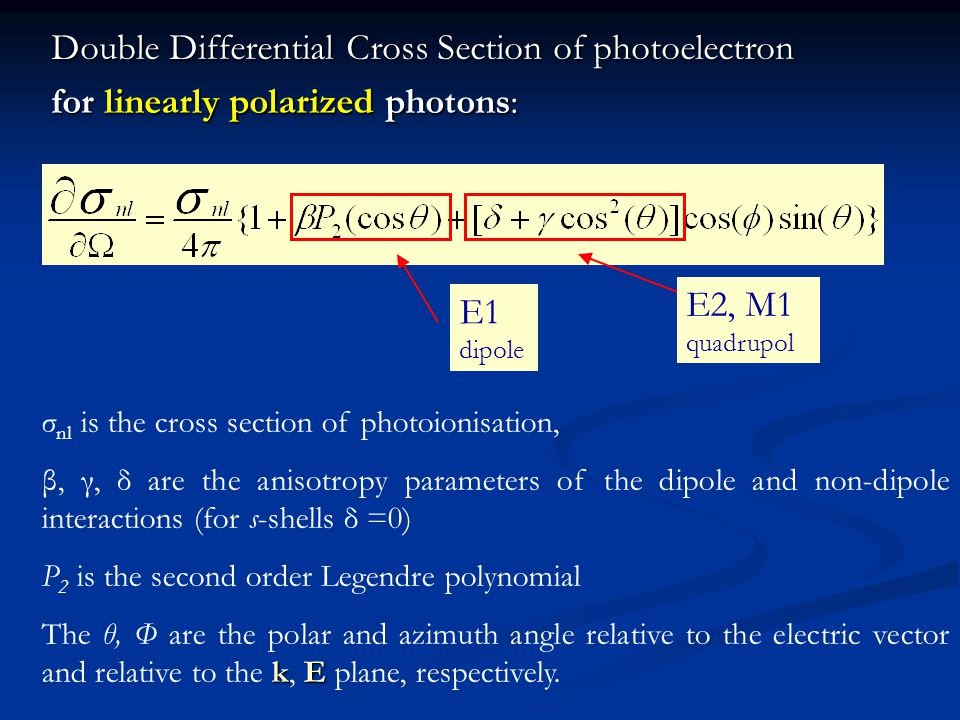 Double Differential Cross Section of photoelectron for linearly polarized photons: σ nl is the cross section of photoionisation, β, γ, δ are the anisotropy parameters of the dipole and non-dipole interactions (for s-shells δ =0) P 2 is the second order Legendre polynomial kE The θ, Φ are the polar and azimuth angle relative to the electric vector and relative to the k, E plane, respectively.