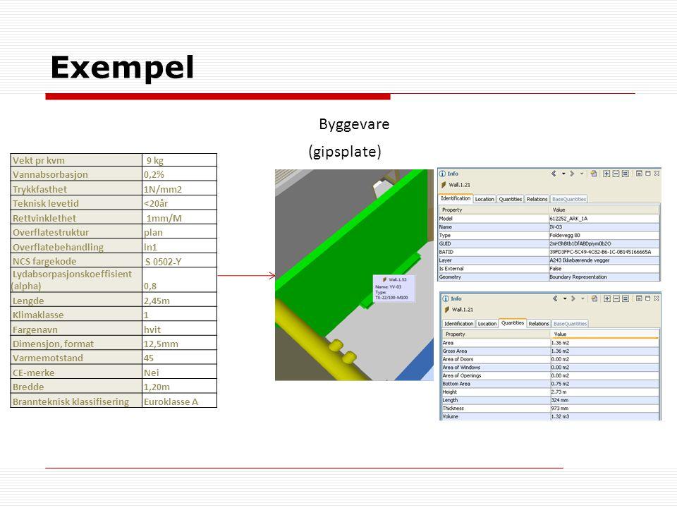 Exempel Byggevare (gipsplate)