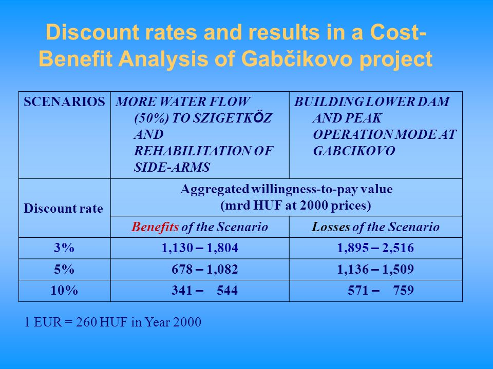 Discount rates and results in a Cost- Benefit Analysis of Gabčikovo project SCENARIOSMORE WATER FLOW (50%) TO SZIGETK Ö Z AND REHABILITATION OF SIDE-A