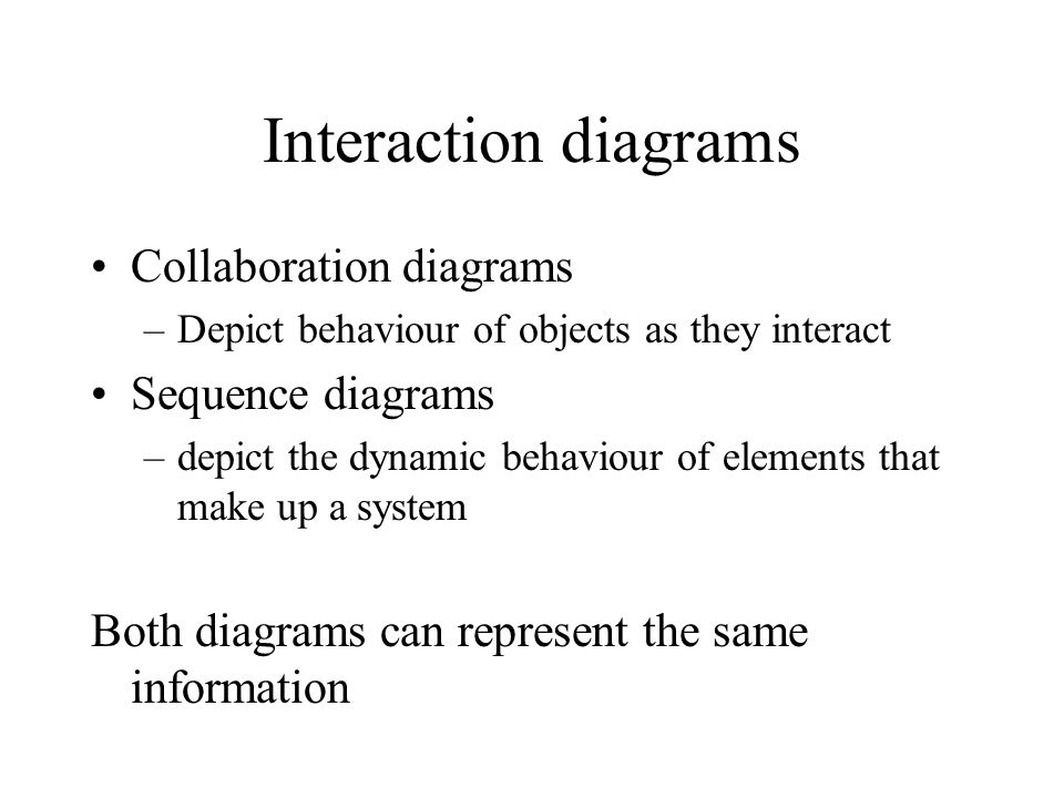 Interaction diagrams Collaboration diagrams –Depict behaviour of objects as they interact Sequence diagrams –depict the dynamic behaviour of elements that make up a system Both diagrams can represent the same information