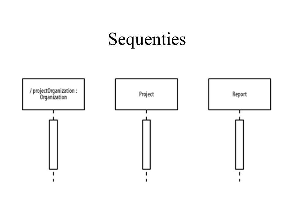 Sequenties