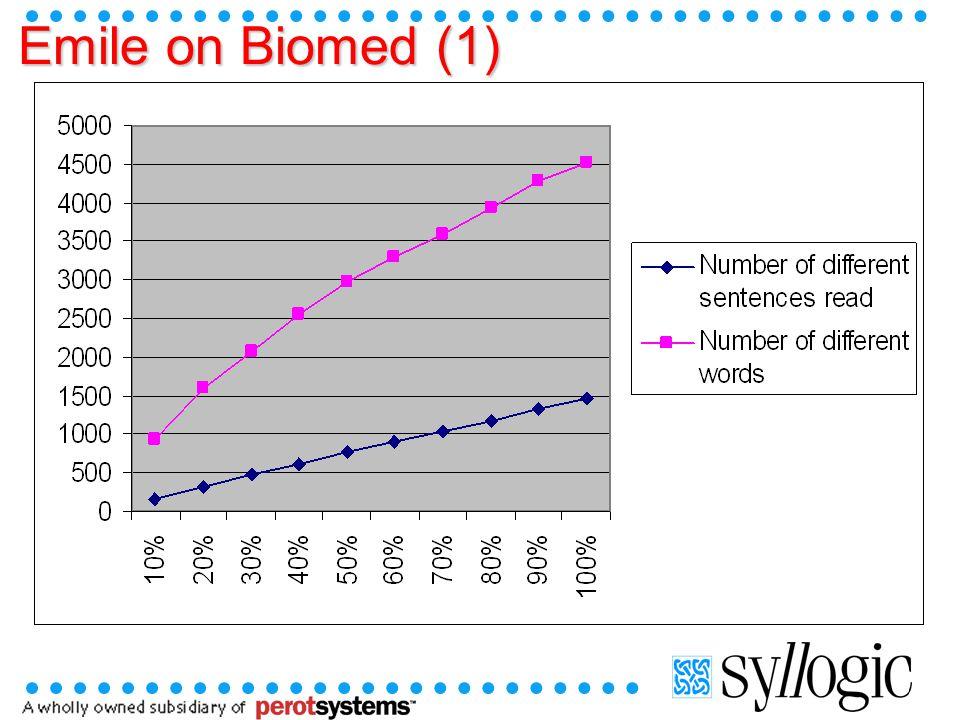 Emile on Biomed (1)